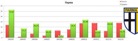 2093_parma.png (33.73 Kb)