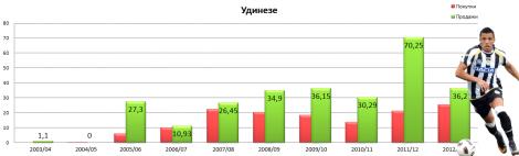 4135_udineze.png (38.94 Kb)